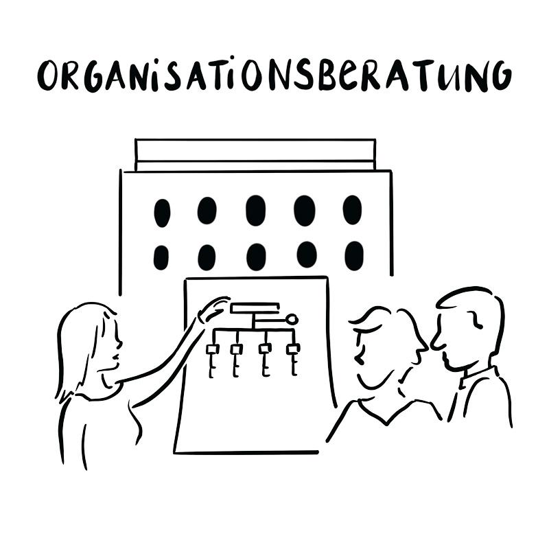 Sciullo Organisationsberatung
